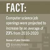 Images of Top Computer Careers